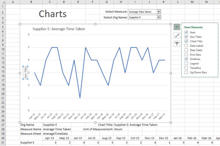 Charts Sheet 3