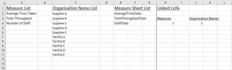 List Sheet 2